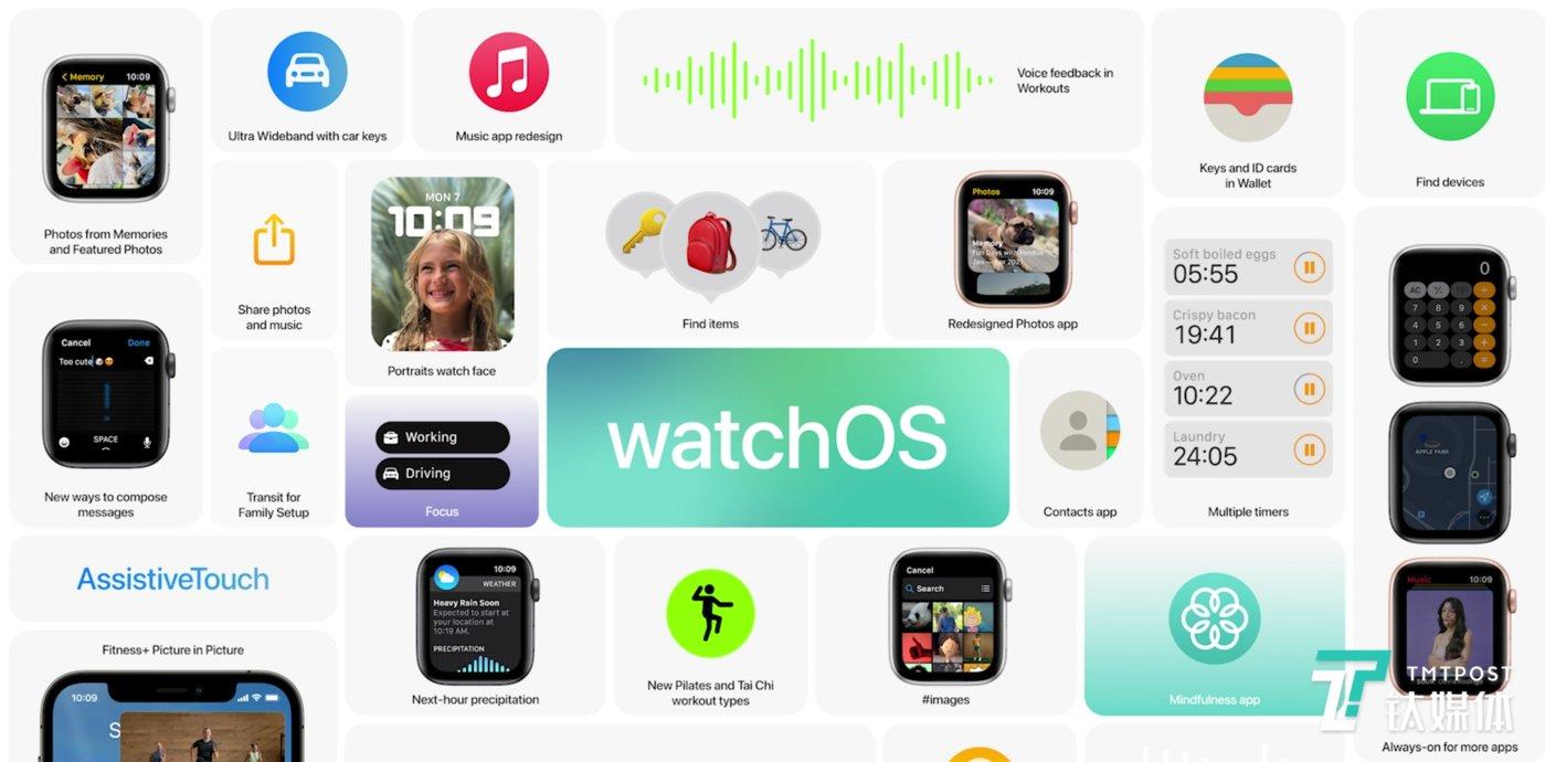 watchOS新特性一览