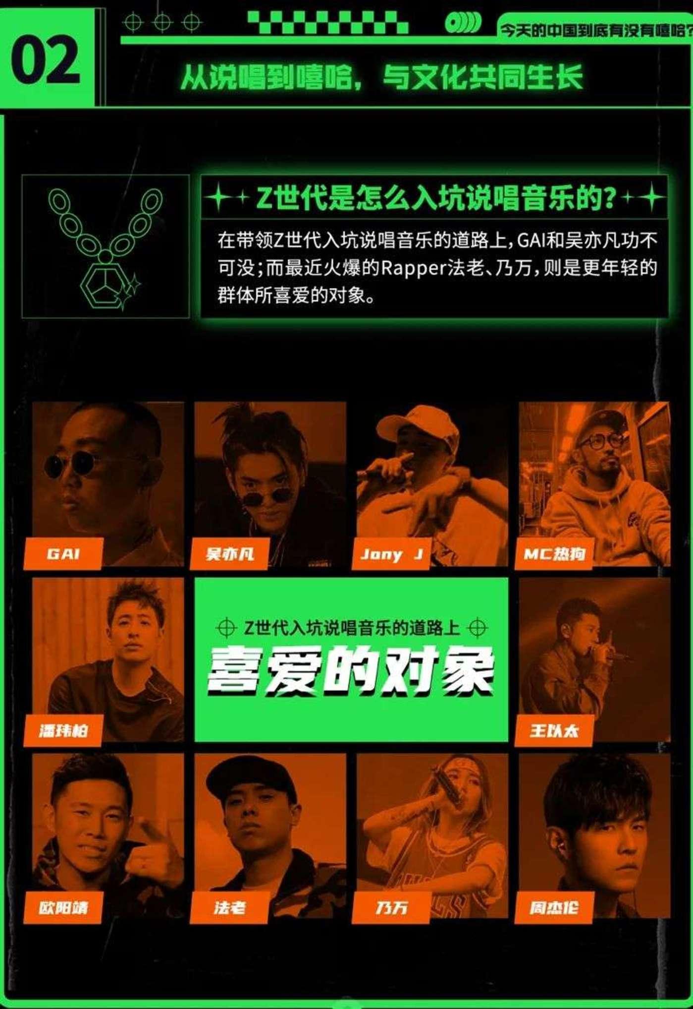 图源QQ音乐《说唱青年秘密报告》
