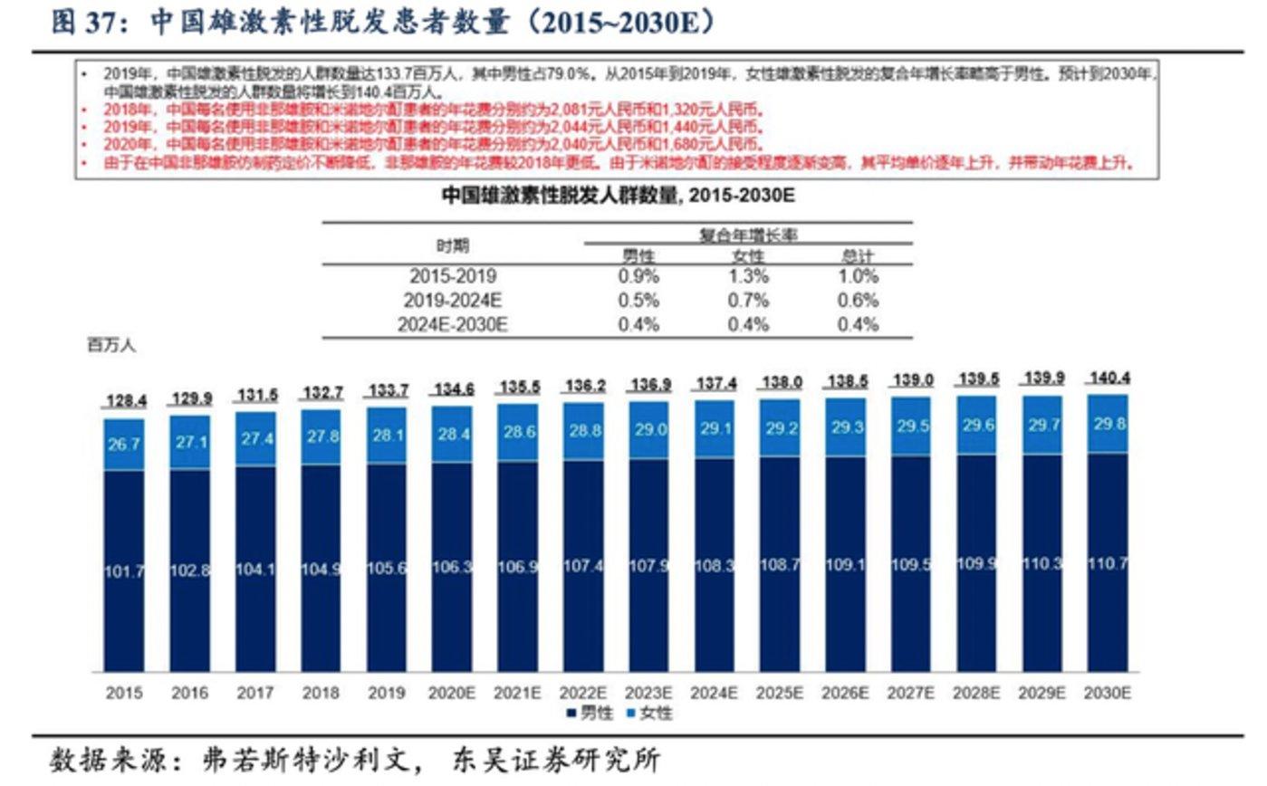 图片来源:东吴证券研报