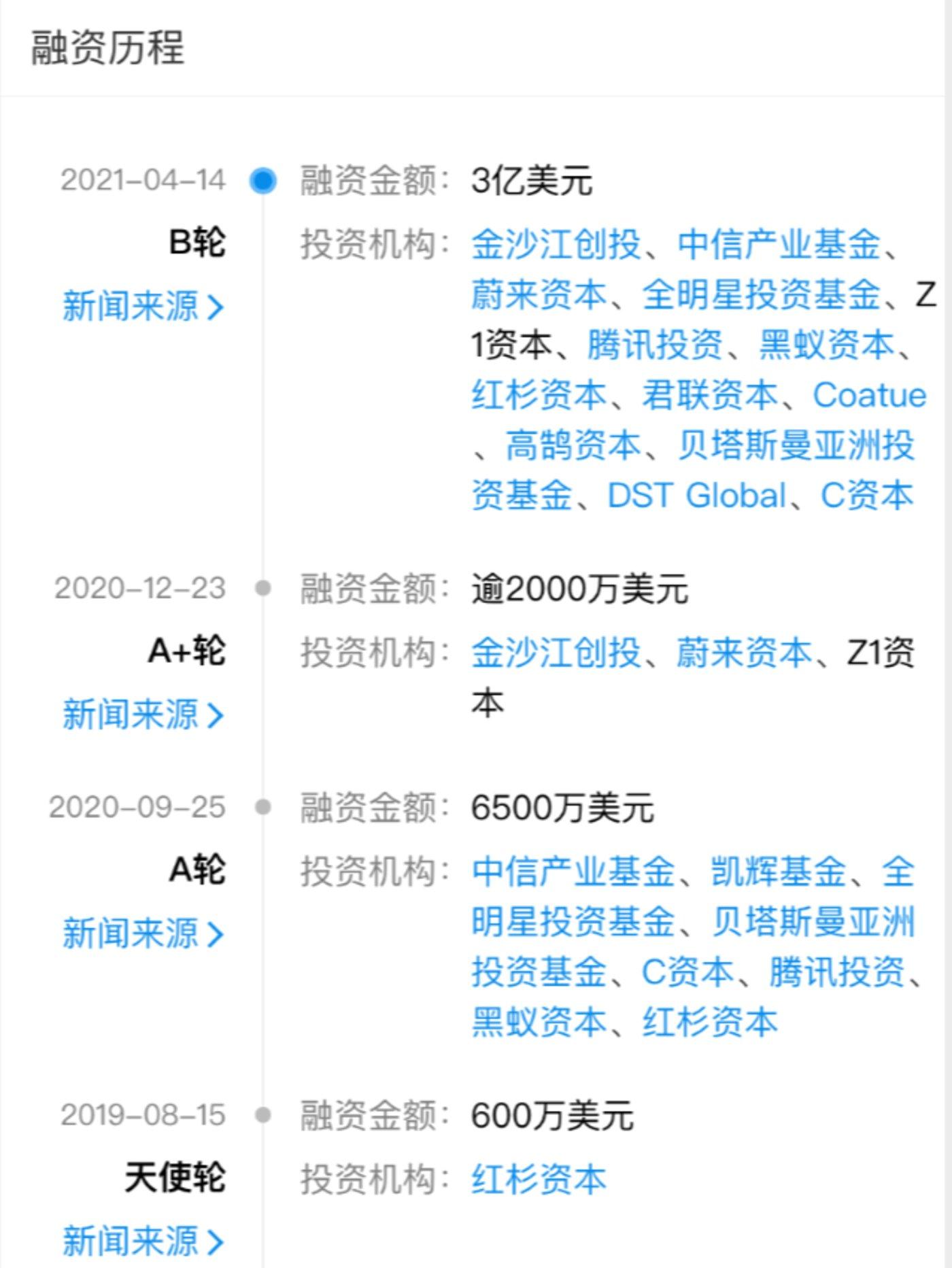 FITURE融资历程 图源 / 企查查
