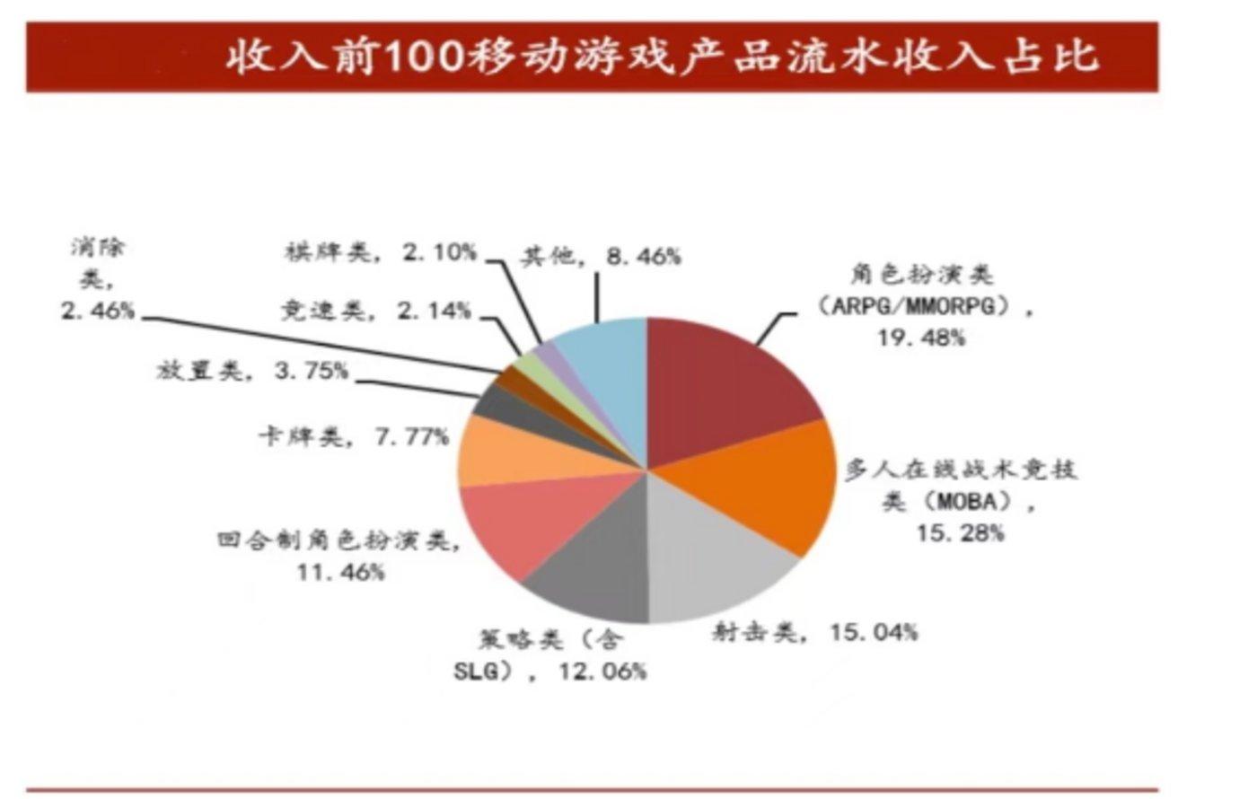 数据来源:财通证券研究所