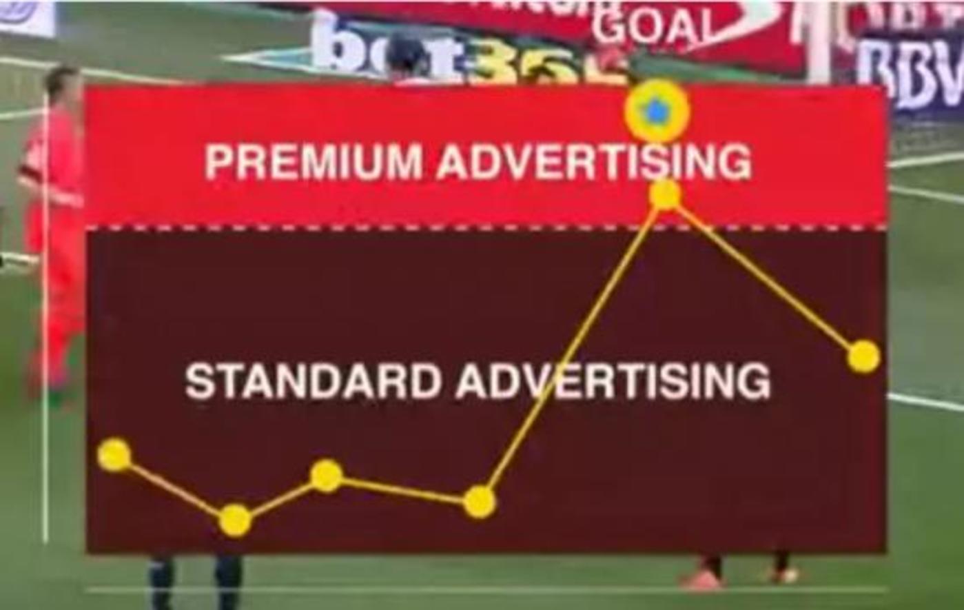 进球时段的广告效应达到峰值