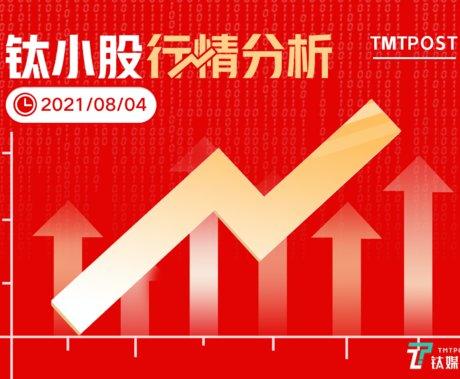 8月4日A股分析:三大指数集体收涨,市场情绪有所回暖