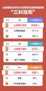 """支付宝发便利店夏季指数榜:山西便利店小程序访问暴涨15倍夺""""三料冠军"""""""
