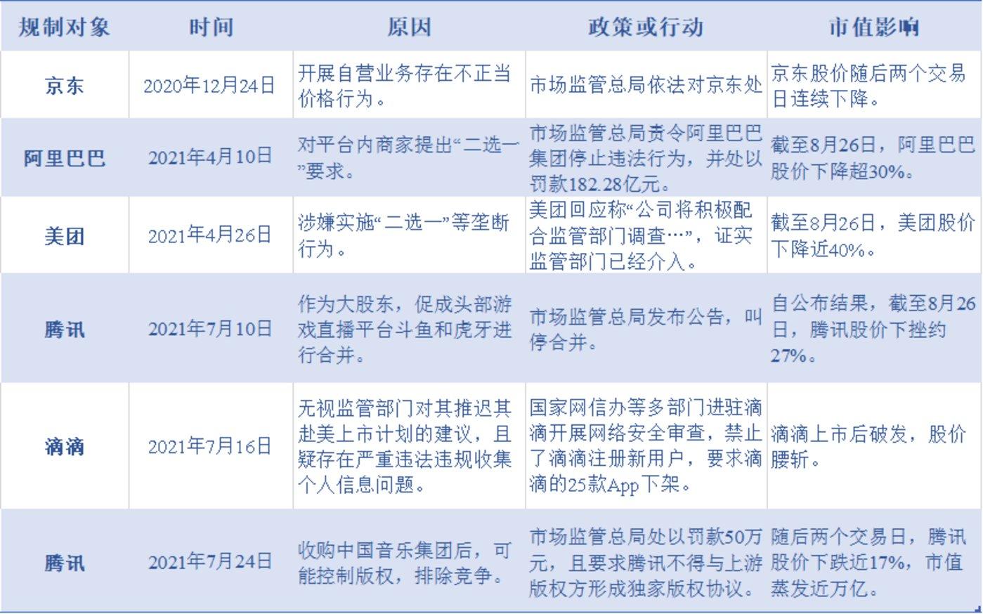 资料来源:国家市场监督管理总局官网,穆胜企业管理咨询事务所