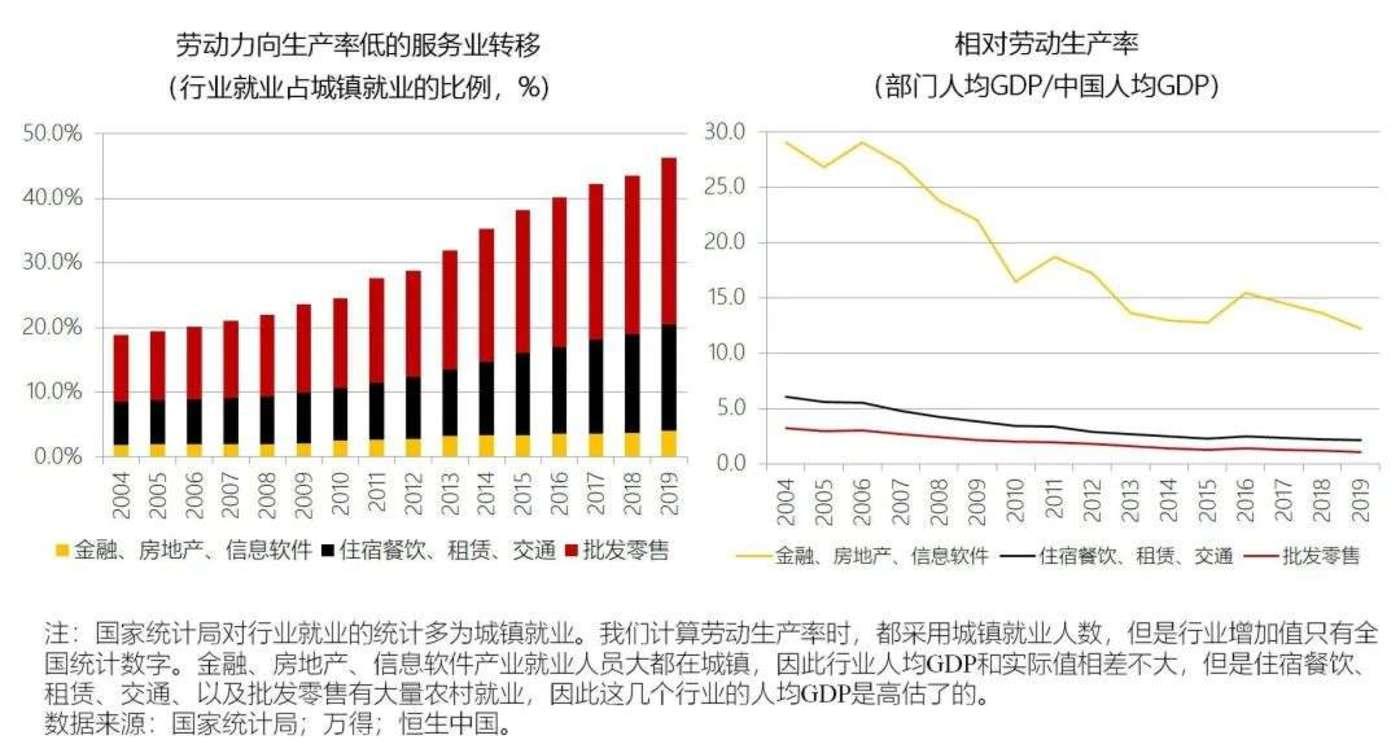 图源:FT中文网