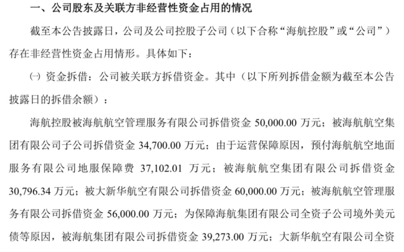 来源:上交所网站