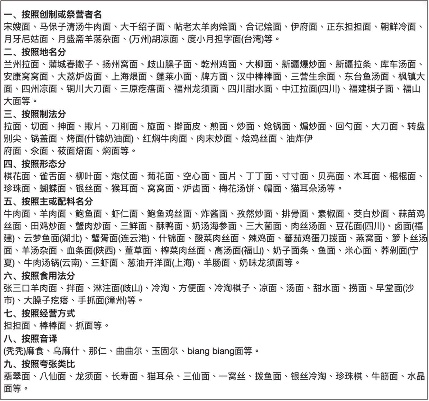 面条分类,图/《中国面条文化的魅力》,马兴仁