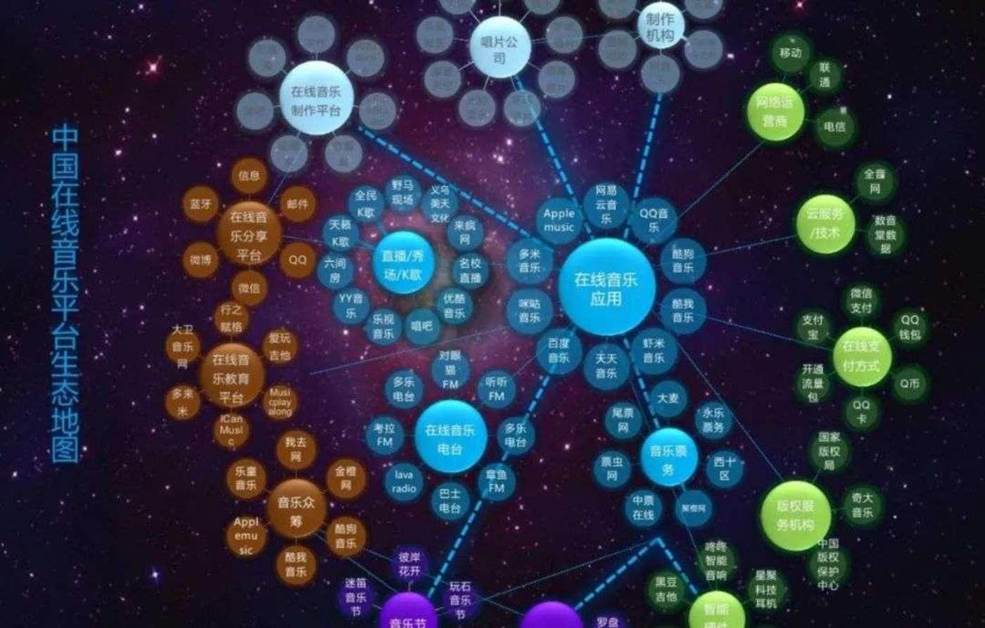 图片来源DCCI互联网数据中心