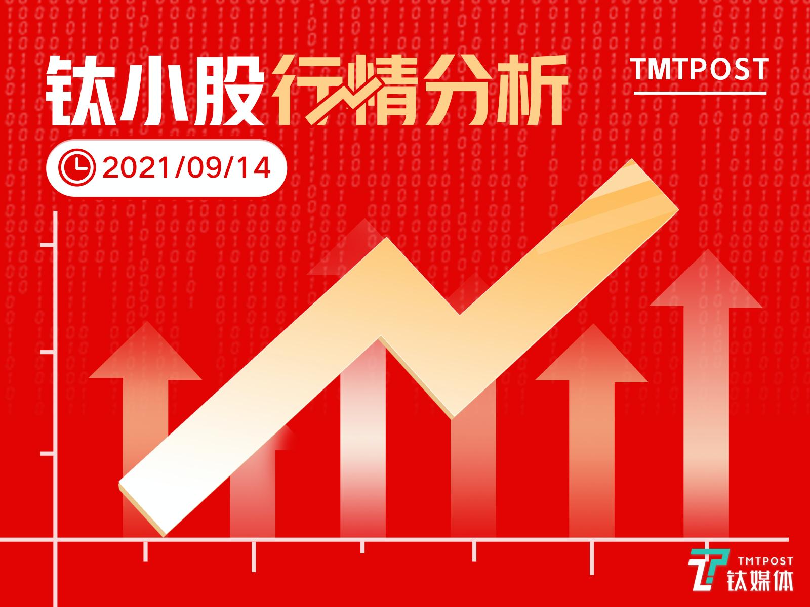9月14日A股分析:沪指跌逾1%创业板指涨逾1%,周期股与金融股领跌