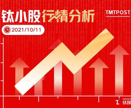 10月11日A股分析:三大股指收跌,两市成交额不足万亿元