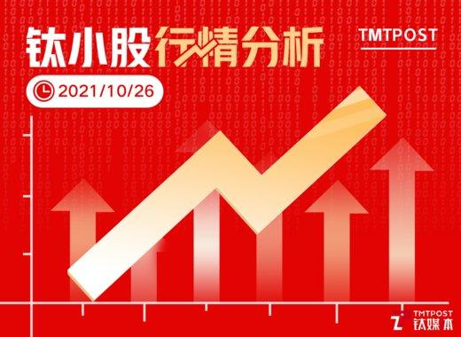 10月26日A股分析:三大指数高开低走,消费电子板块涨幅居前