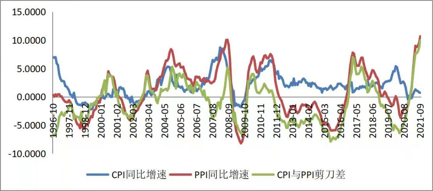 来源:券商中国