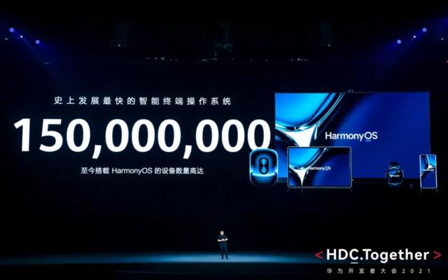 Huawei HarmonyOS Ecosystem Emerges with 150 Million Devices …