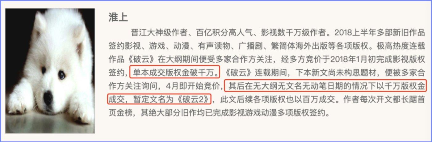 图片来源:晋江文学城