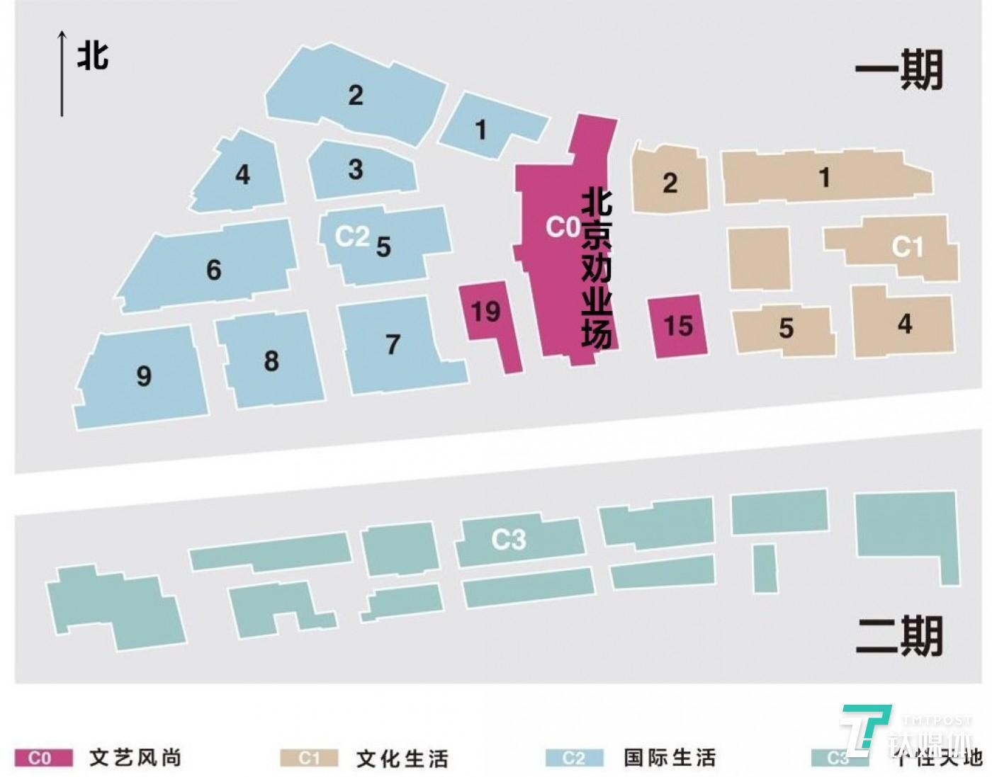 北京坊主题规划布局