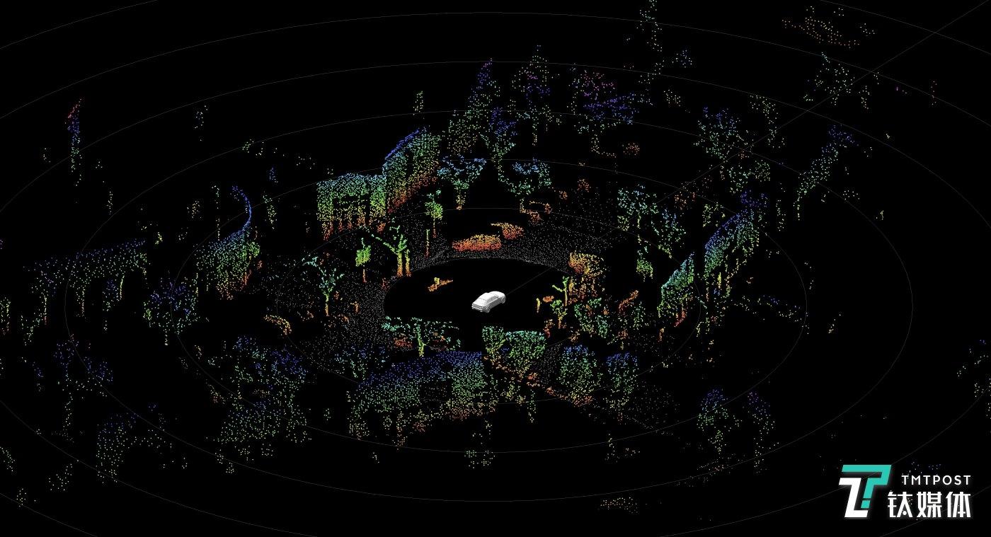 Cepton激光雷达的点云数据