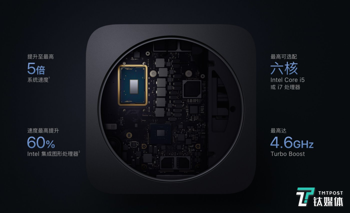 Mac Mini最大升级在于处理器