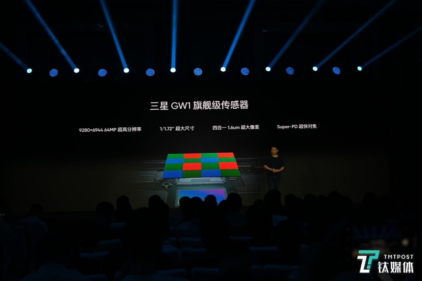 6400万像素CMOS