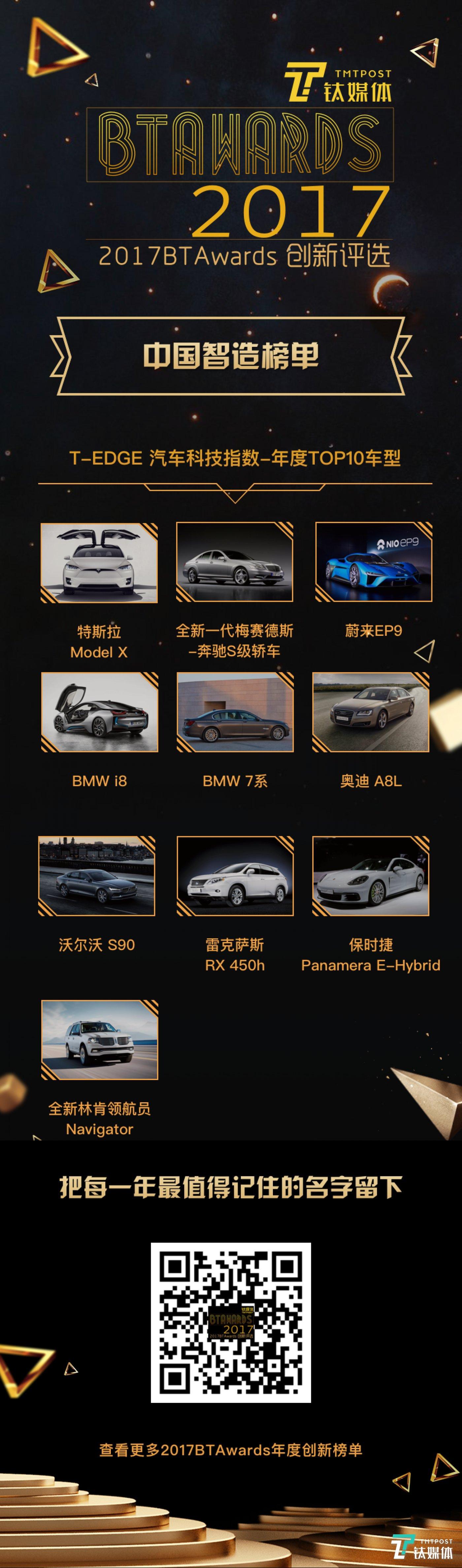 2017 T-EDGE 汽车科技指数-年度TOP 10车型