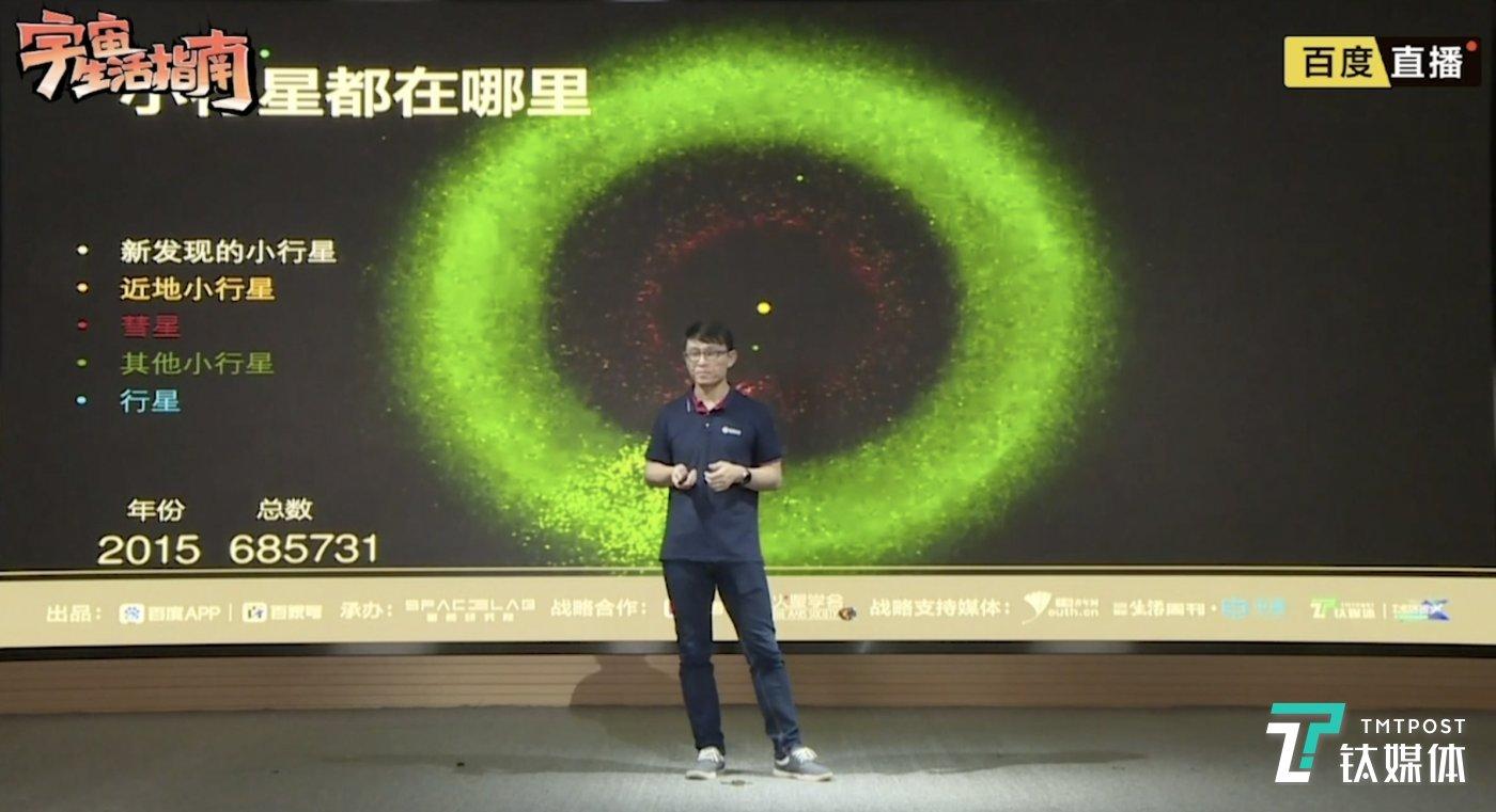 小行星示意图