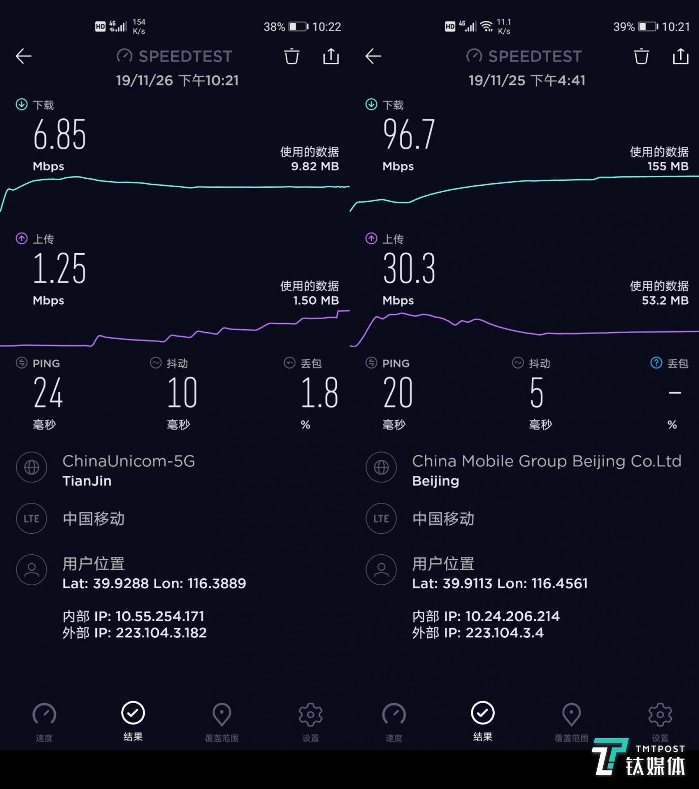 4G、5G网速对比,差异非常明显