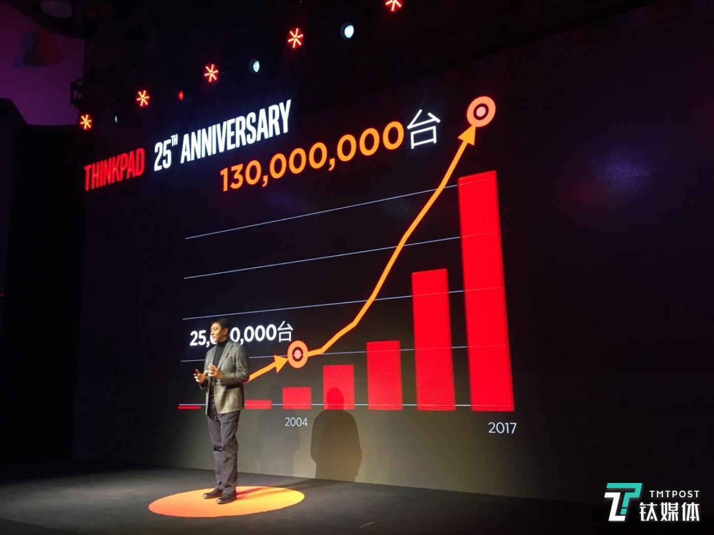 联想集团中国区总裁刘军用直观的数字说明了联想为ThinkPad带来的销量增长