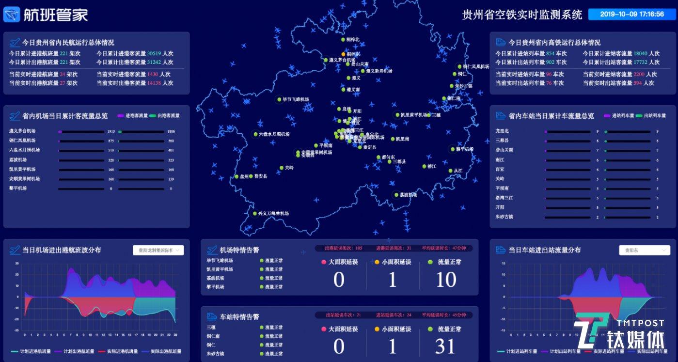 贵州省空铁实时监测系统