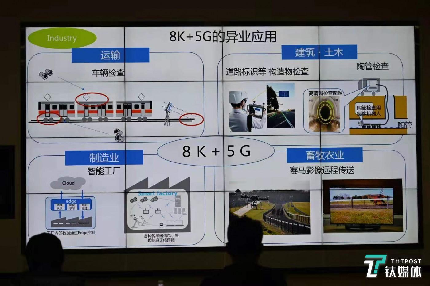 5G 8K多产业应用
