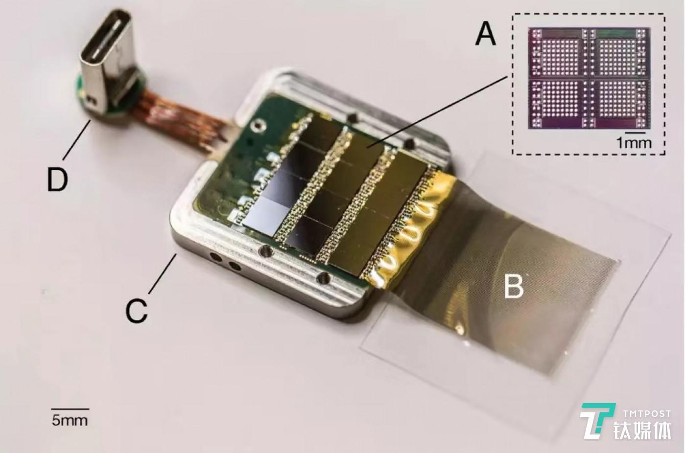 USB-C接口模组