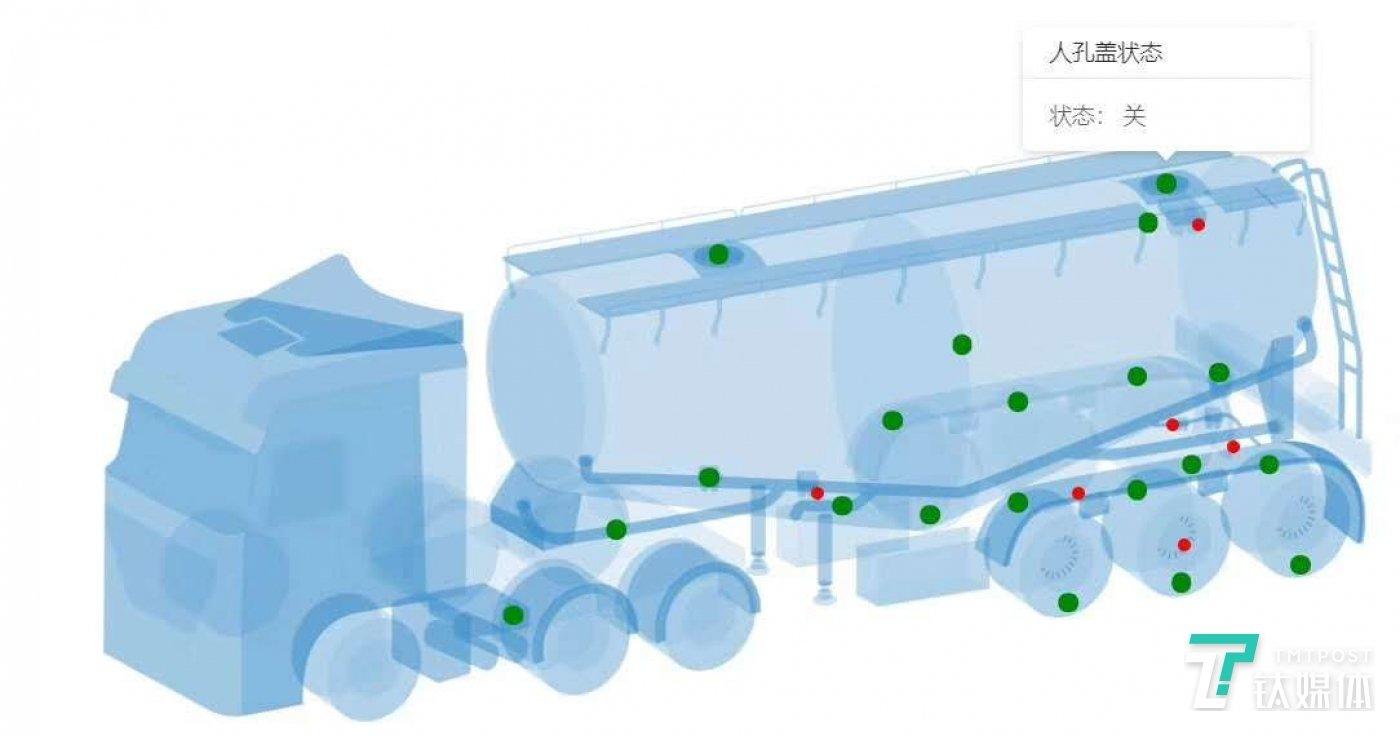 中集瑞江智能罐车模拟图