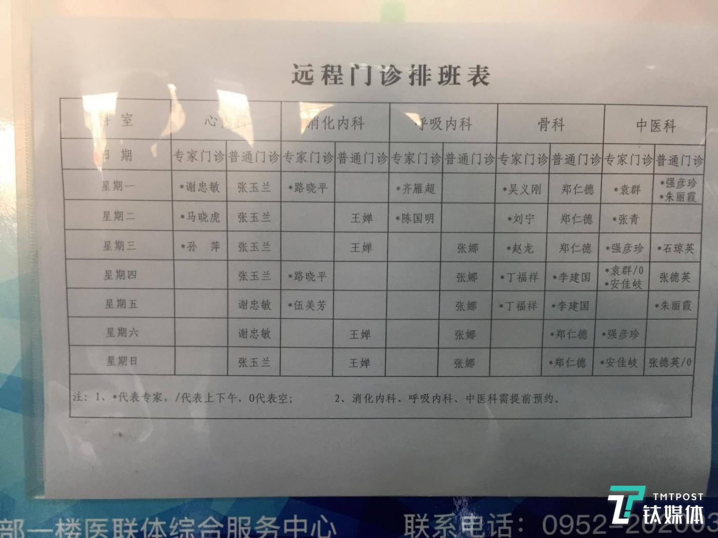 永乐社区卫生服务站张贴的远程门诊排班表(图:钛媒体记者 付梦雯)
