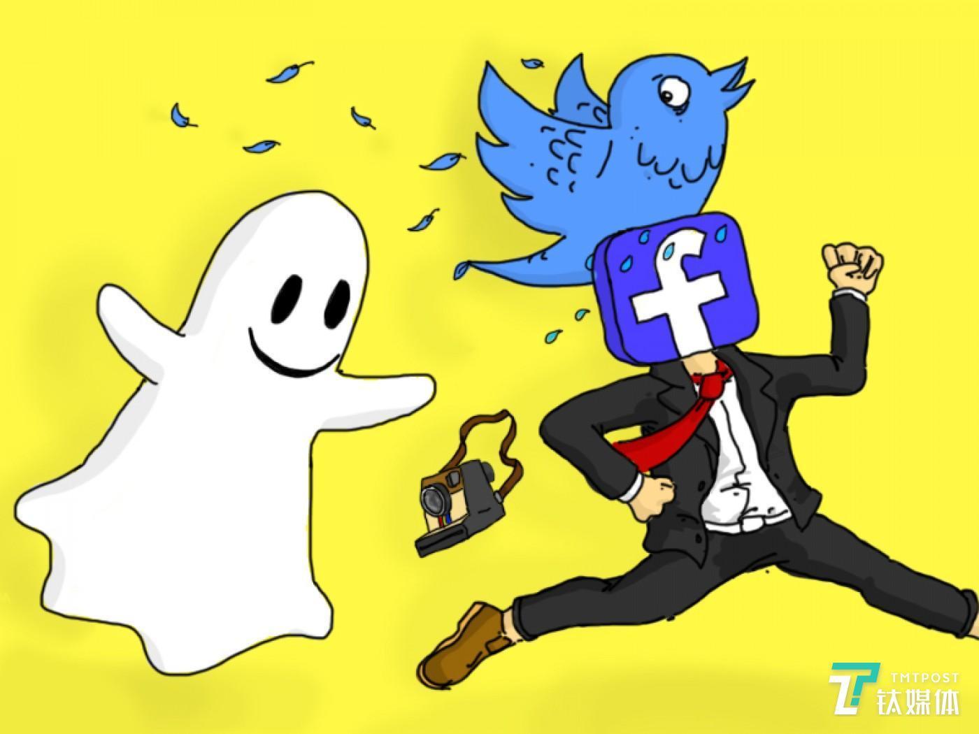 Facebook 对后来者 Snapchat 的封杀