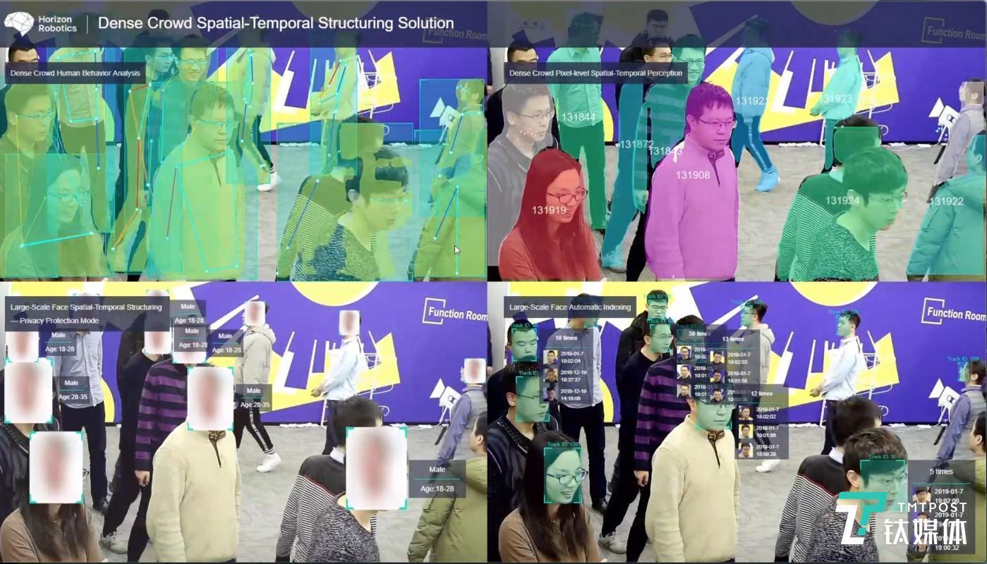 """通过地平线人脸识别摄像机中""""旭日""""芯片的运算,每一张录入的人脸都被赋予一个Face ID"""