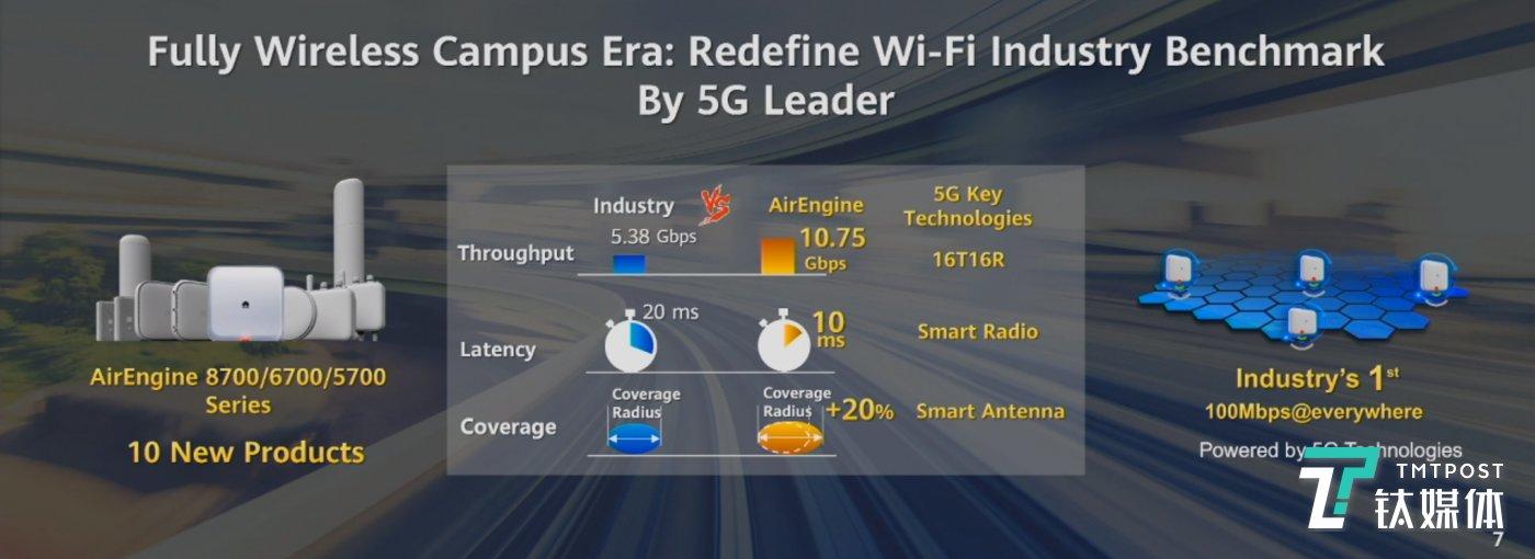 智能技术加持下更加顺畅的网络
