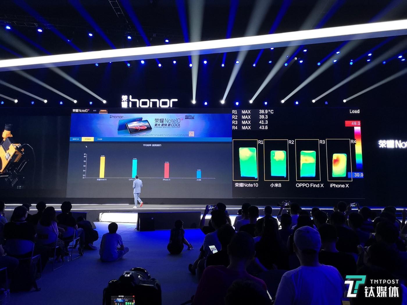 荣耀Note10和竞品游戏数据对比