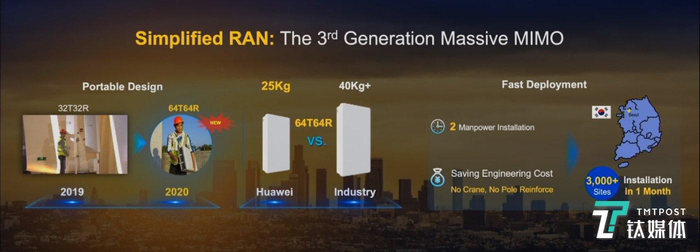 全新的5G硬件