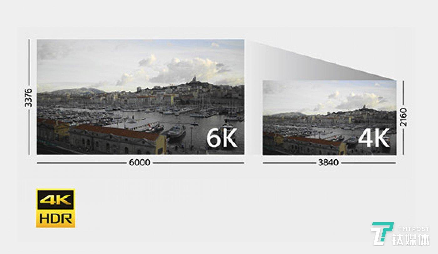 4K视频录制