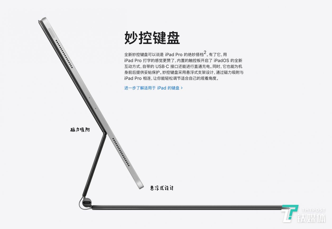 有USB-C,有全尺寸,有内置触控板,只可惜要2400元