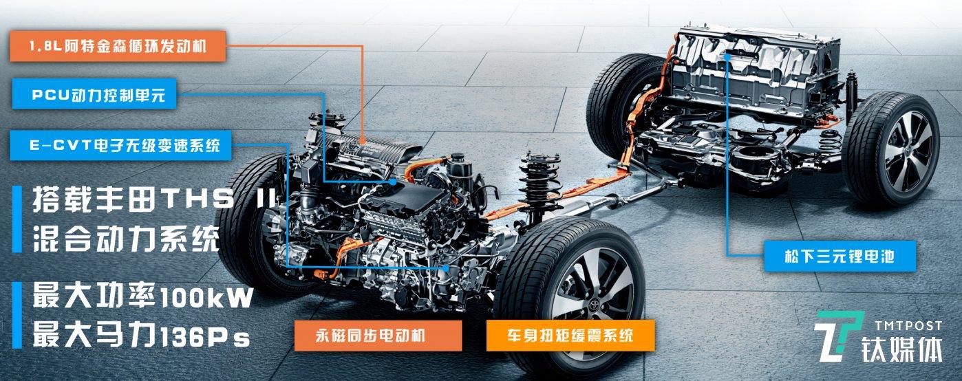 丰田雷凌E+的传动机构