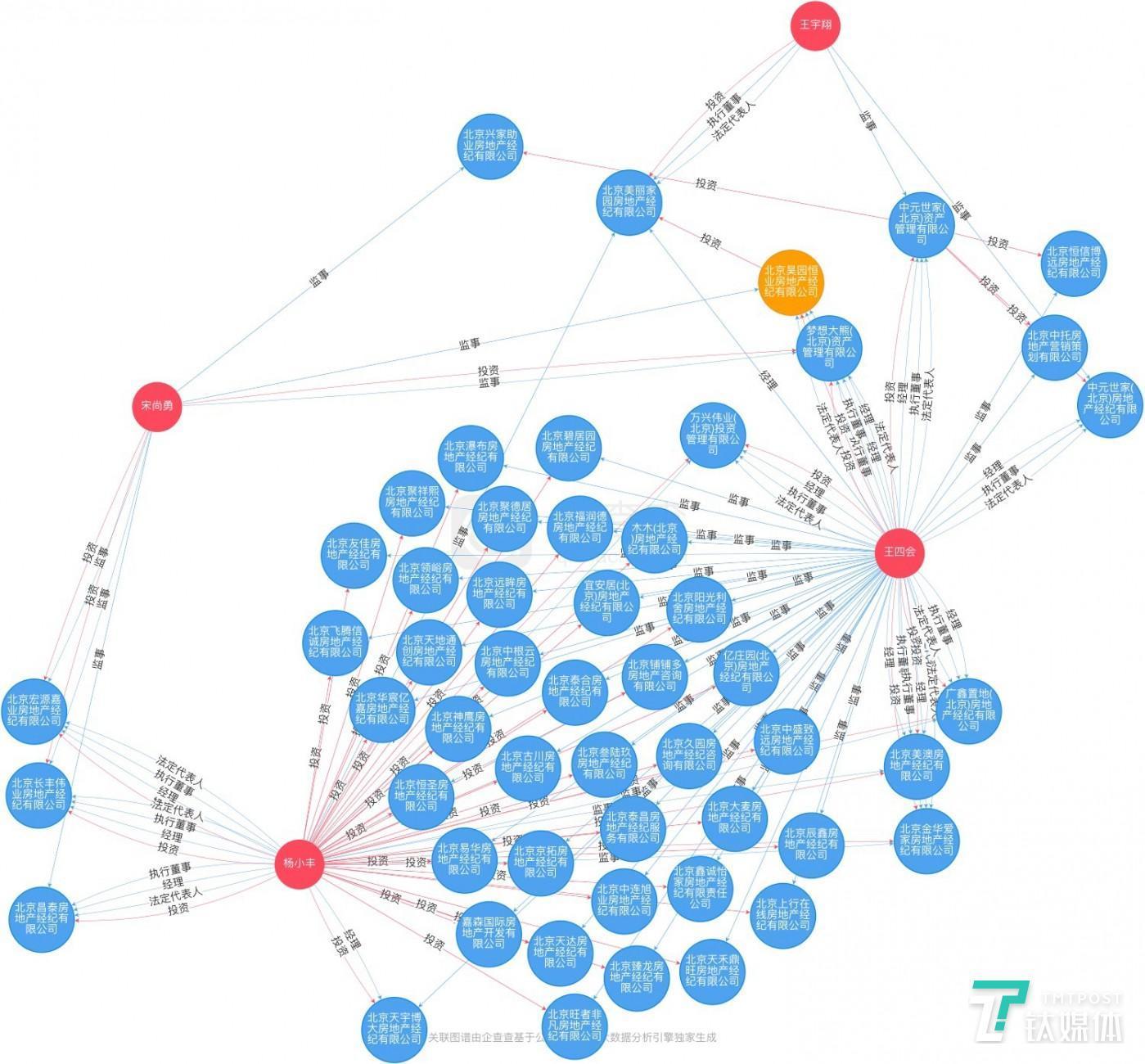 """数据来源:""""某企业信息查询平台"""""""
