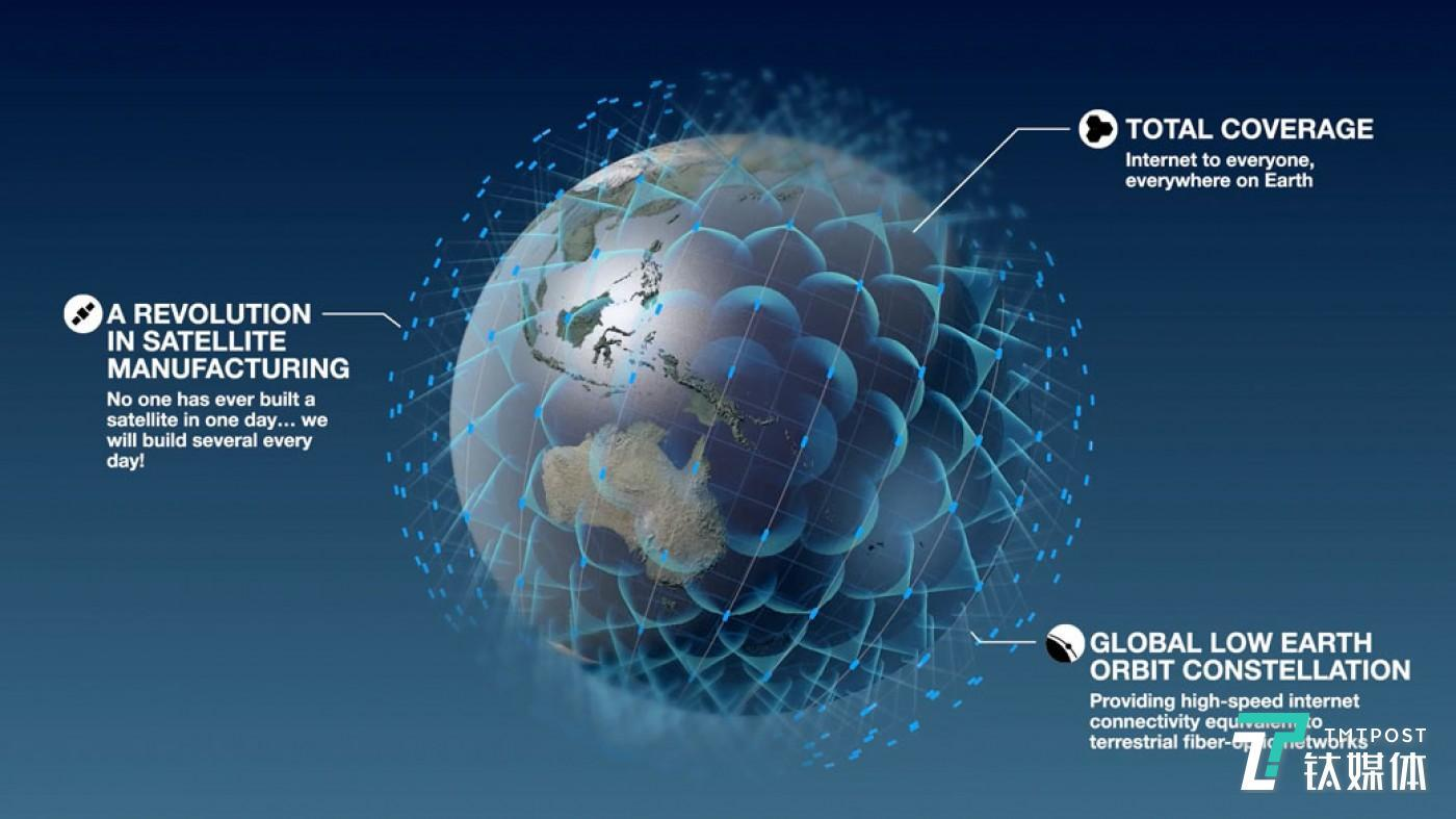 OneWeb计划发射600 low-Earth-orbiting smallsats built by Airbus Defence and Space