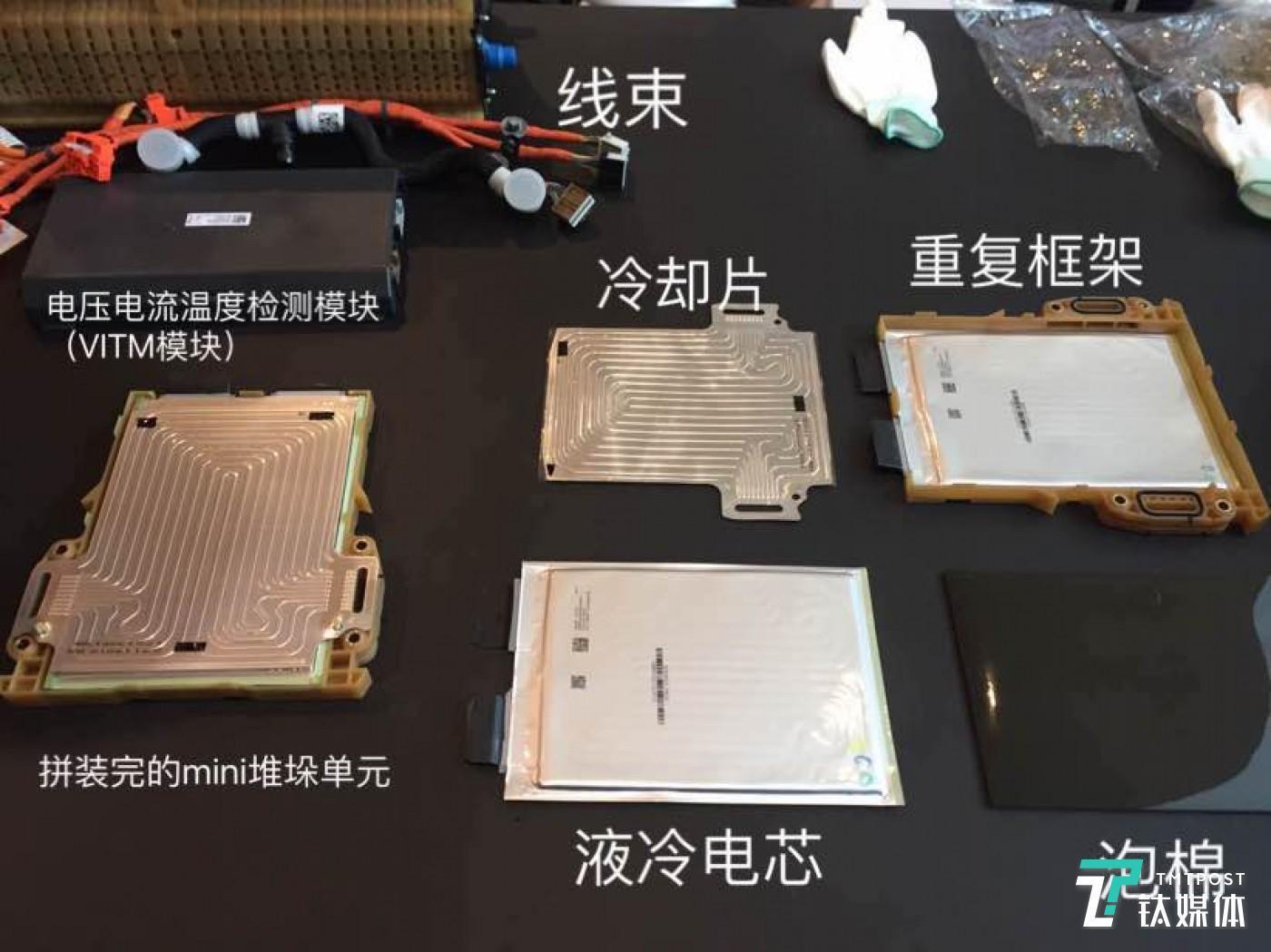 由右边液冷电芯、隔热泡膜及冷却片堆叠进重复框架即构成了左边一个mini堆垛单元,其安装顺序是先放入一个电芯,再放入隔热泡棉