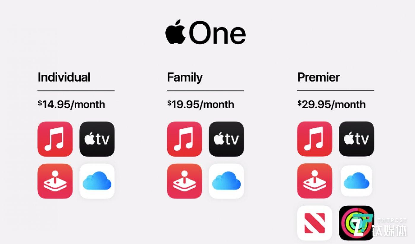 """""""苹果大会员""""已经上线"""