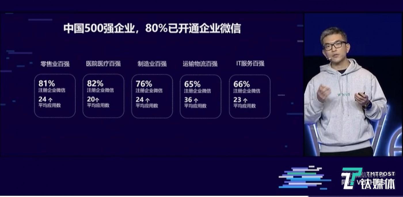 企业微信产品部副总经理王宏岩分享企业微信的用户数据
