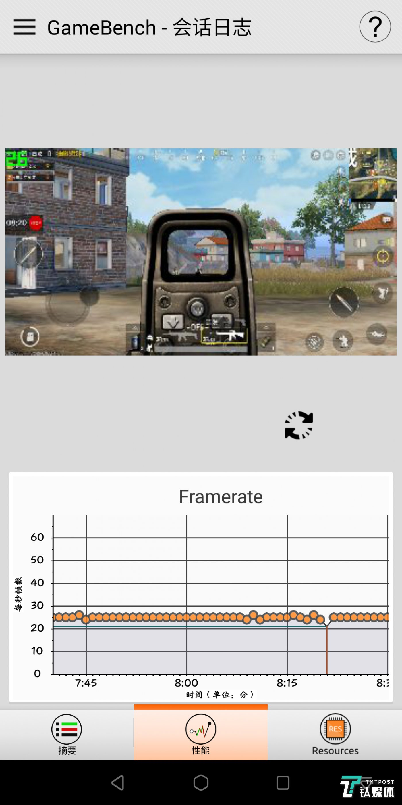 美图手机 T9-刺激战场帧率变化图