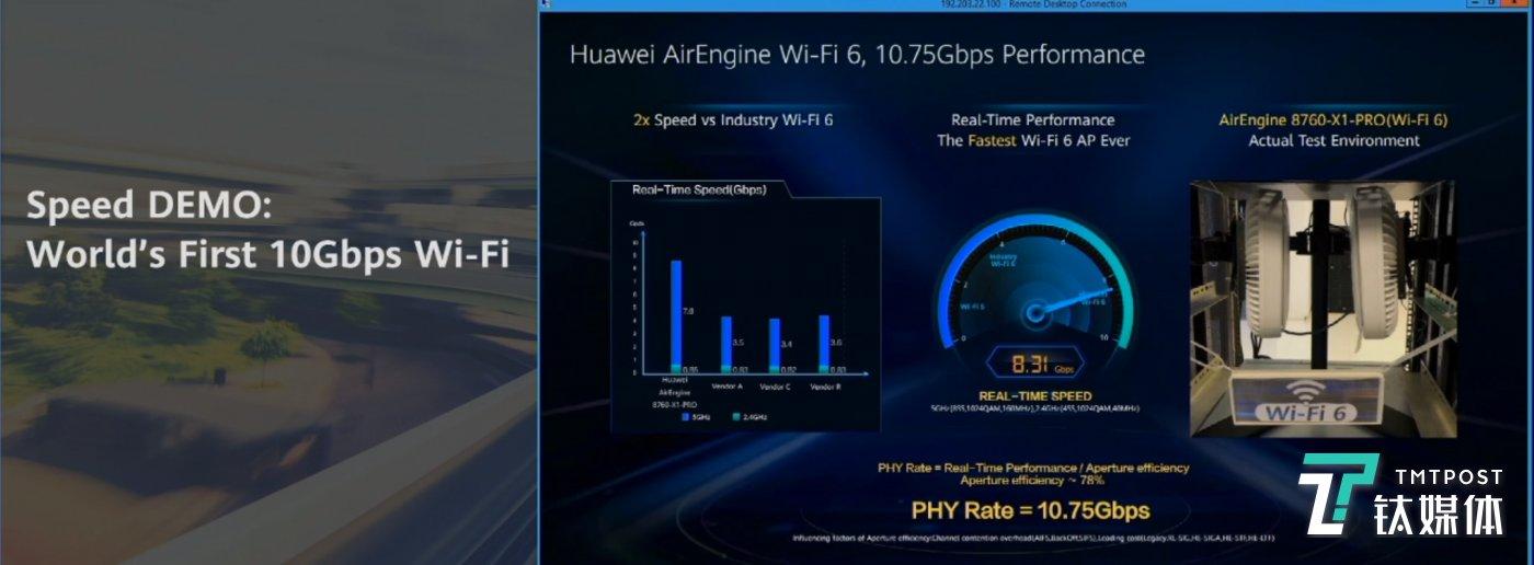 现场展示高带宽带来的速度