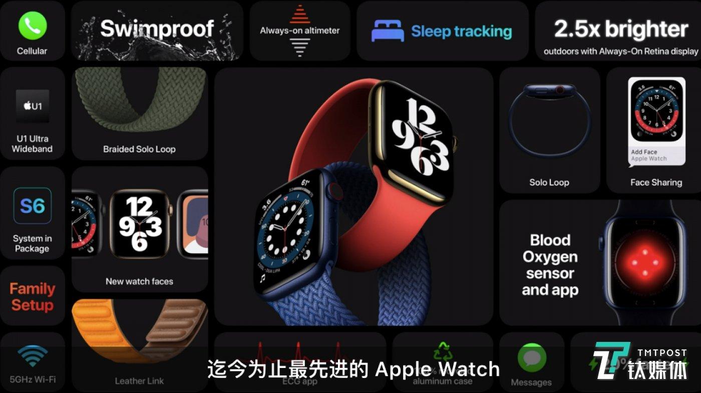 Apple Watch 6新功能