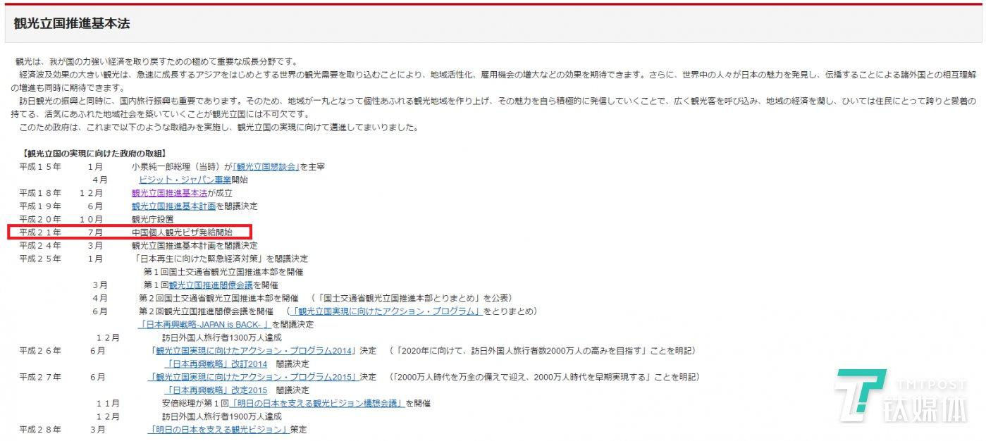 图4:日本政府对《观光立国推进基本法》的解释:向中国的个人游客发放赴日旅游签证。图片来源:日本政府观光厅主页