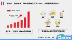 """百度发布重阳节老年人大数据:养生理疗最受""""银发族""""青睐"""